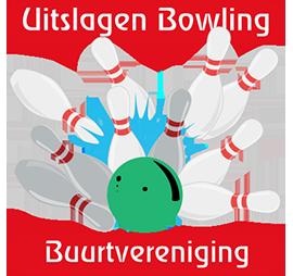 Uitslagen bowling buurtvereniging Partycentrum Rendering